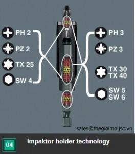 4-Impaktor