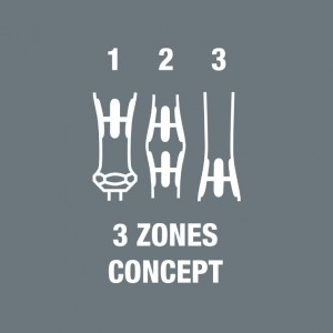Feature_Icon_3_Zones_Concept_3